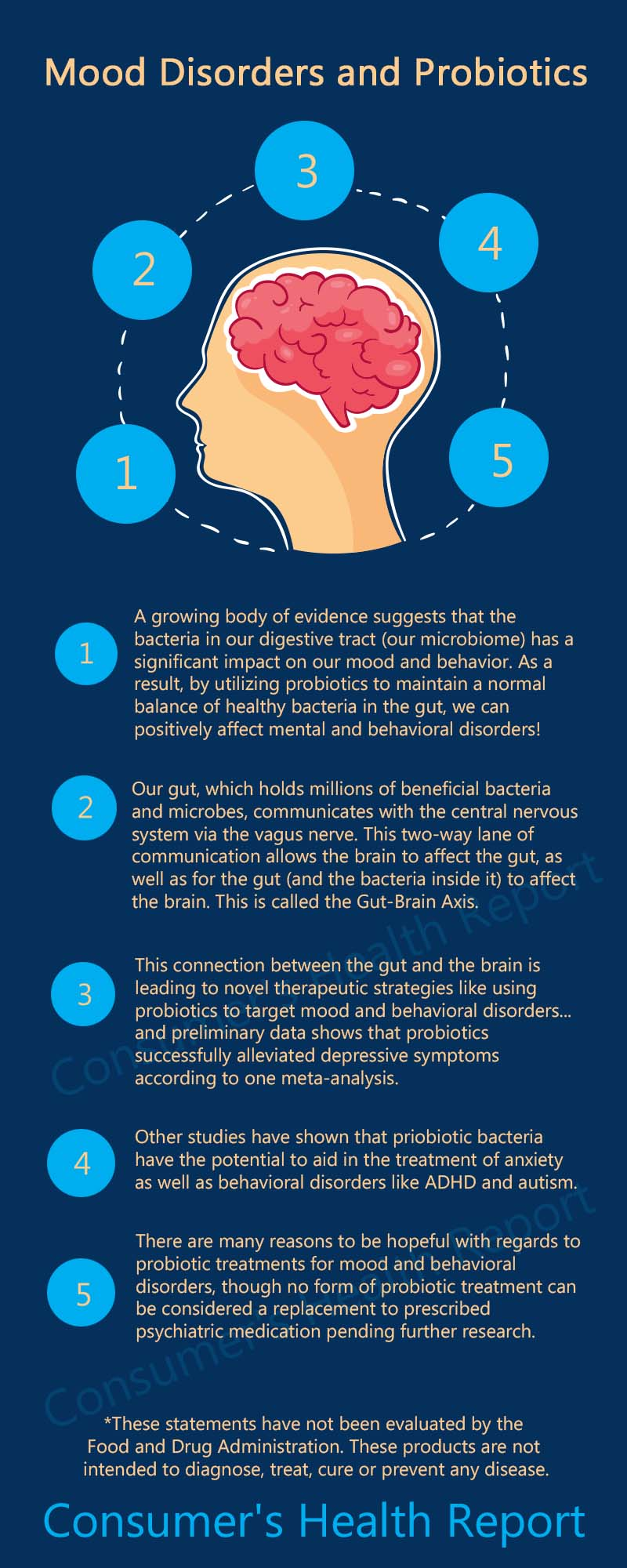 Infographic on how probiotics may help with mood disorders